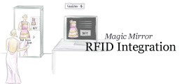 Magic Mirror RFID Integration