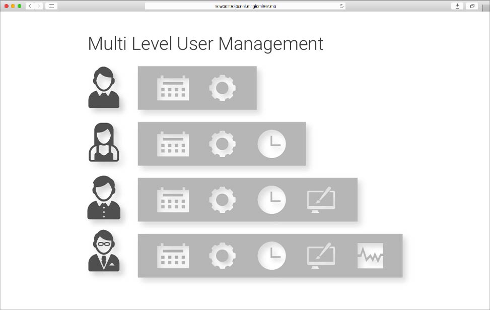 Multi Level User Management