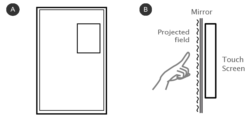 Projected Capacitive Touch (PCT) Technology